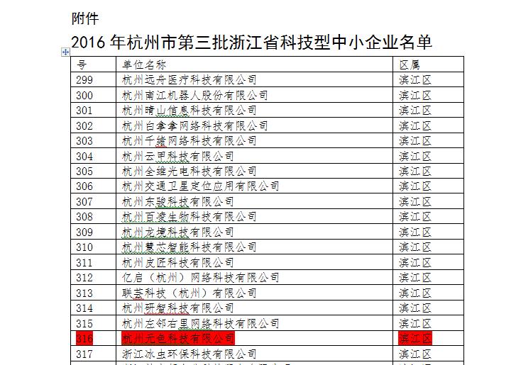 元色科技被认定为2016年杭州市第三批浙江省科技型中小企业